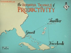 Bermuda Triangle of Procrastination - original post by Fuschia Macaree