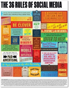 The 36 Rules of Social Media - Fast Company